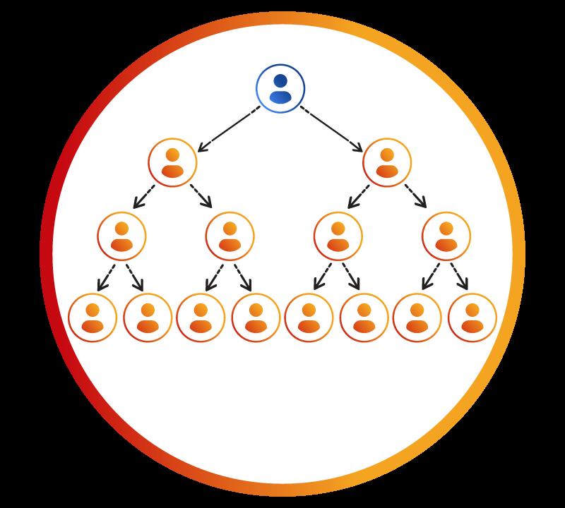 Binary-plan-yobisys